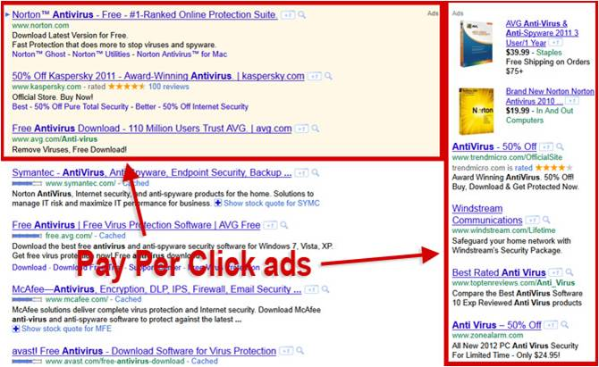 Samples of PPC advertising